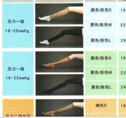 Compression Stockings Where To Buy Photos
