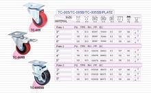 工业/中荷重型脚轮