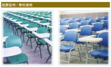 塑膠學校桌椅
