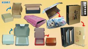 上掀裱浪盒, 上掀纸盒, 包装盒