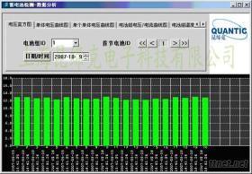 蓄电池在线监测系统