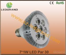 LED Par 燈