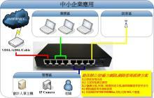 網管型乙太網路交換器