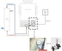 水垢控制器