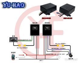 電源載波影像傳輸系統