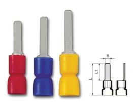 Insulated Flat Blade Terminals (Easy-Entry Product)