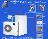 Heating-Cooling-Hot Water Heat Pump Heater