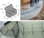 HexagonalWireNetting