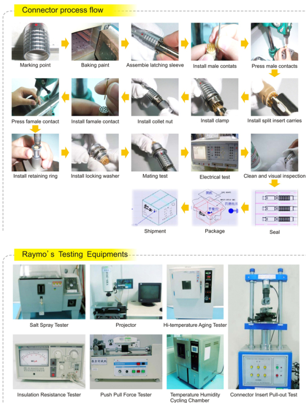 Shenzhen Raymo Electronic Technology Co.,Ltd.