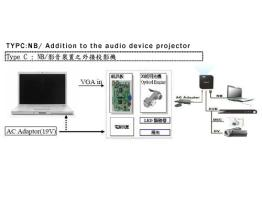 NB/ Addition to The Audio Device Projector
