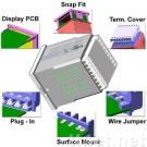 Futura Din Plastic Case