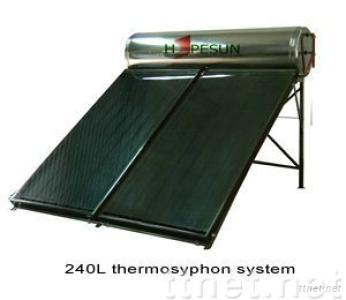 The Thermosyphon System