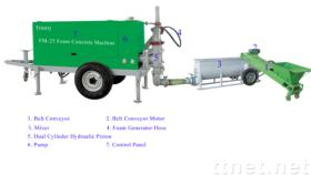 Foamed Concrete Machine
