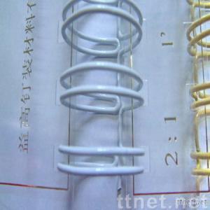 double loop wire YO