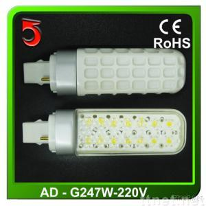 LED Lamp, LED Bulb, Energy Saving Bulbs