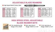 Adjustable Blade Reamers