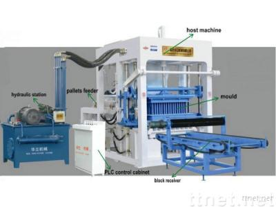 QT4-15B Automatic Brick Making Machine