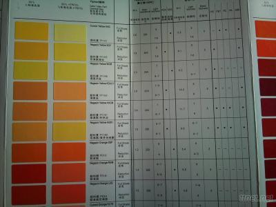 Pigment With Various Colors