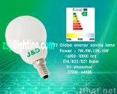 mini Global energy saving lamp/mini energy saving lamp