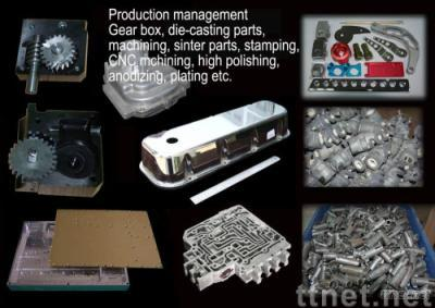 sinter parts, die-casting, aluminum CNC machining, anodizing, stamping
