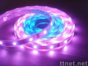 RGB Dip LED Strip