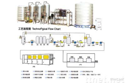 Series Pure Water Complete Sets Of Production Equipment