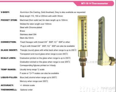 Sika Thermometer