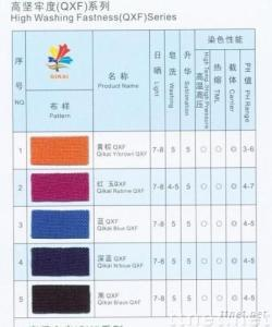 High Washing Fastness Series Disperse Dyes(QXF Series)